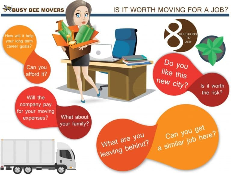 should i relocate for a job Tags: are you willing to relocate, best answers to the job interview question, relocate, willing to relocate this entry was posted on at and is filed under questions.